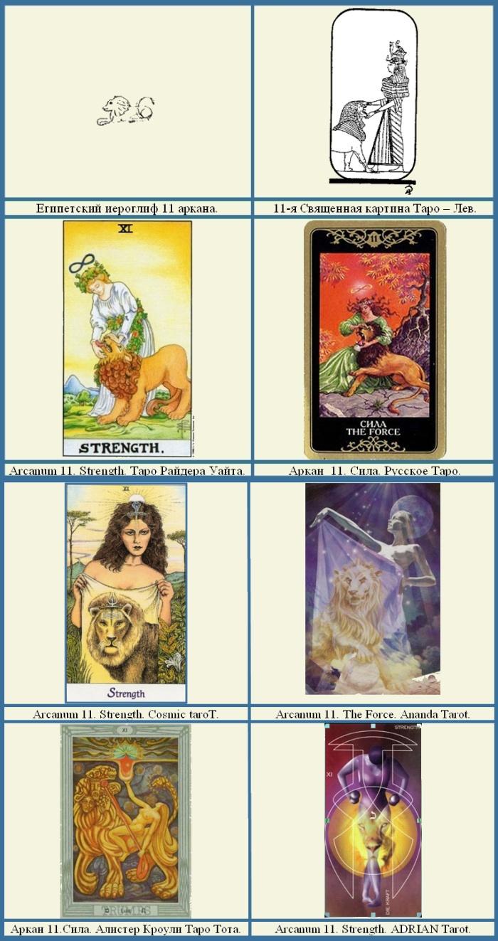 с каким знаком зодиака совместима женщина лев