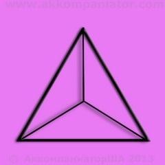 Tetraedr