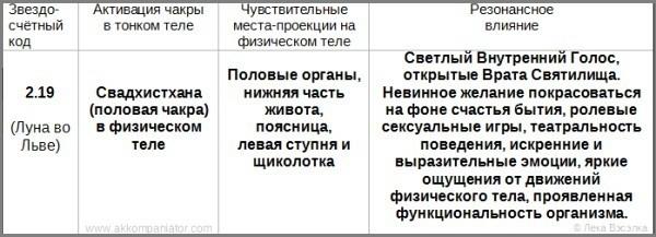 Lekadarik_Luna-vo-Lve