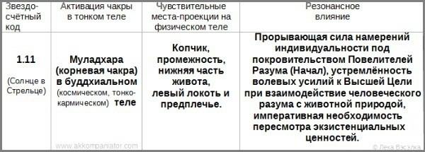 Lekadarik_Solntse-v-Streltse