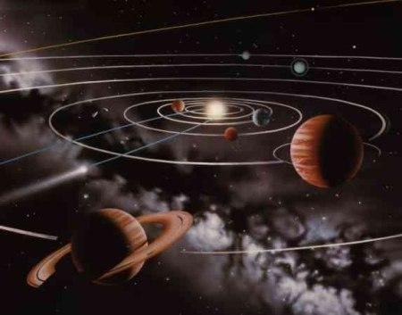 Saturn i Yupiter