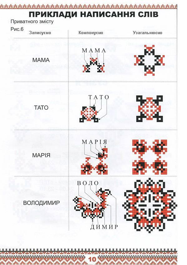 Prikladi-napisannya-slіv-1