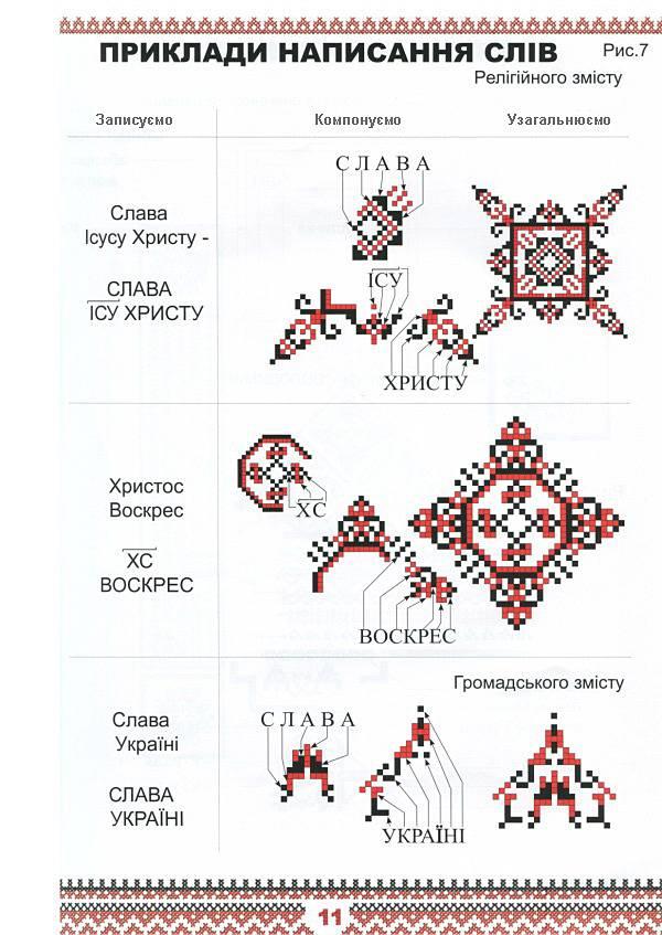 Prikladi-napisannya-slіv-2