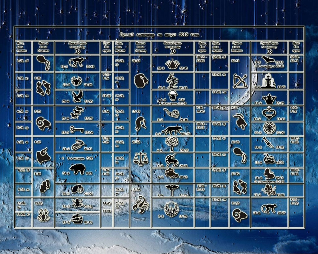 Lunnyy kalendar na avgust 1
