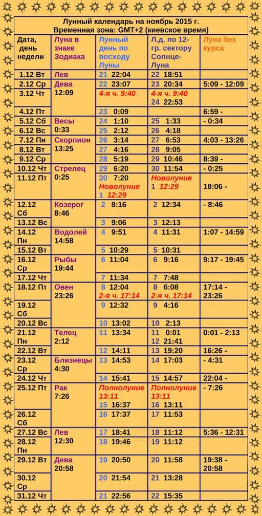 Dekabrskiy lunnyy kalendar