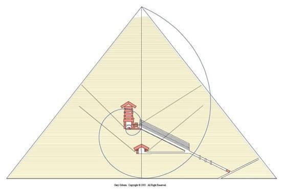 Fi spiral v piramide