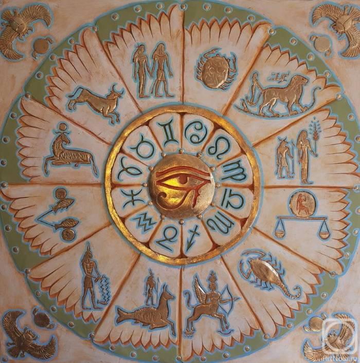 Египетский зодиак, Семен Нестерков